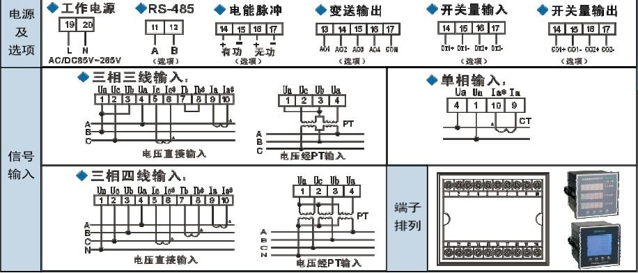 JJC-D-870多功能仪表可测量各种电力参数及电能计量、液晶数据显示、采集及传输,并具有多种扩展功能模块:数字通讯模块、数字量开关模块、电能脉冲模块和模拟量变送输出模块,可根据需要灵活选用。所有的数据多可以通过RS-485通讯接口采用MODBUS协议读取,开关量输入可用于监视开关状态,开关量的输出可进行远端控制、越限报警;模拟变送输出功能可替代传统变送器。JJC-D-870多功能仪表能适用所有电压等级及接线方式,满足各种高低压开关柜的分布,集中安装方式,可广泛应用变电所自动化、配电自动化、企业内部电能测